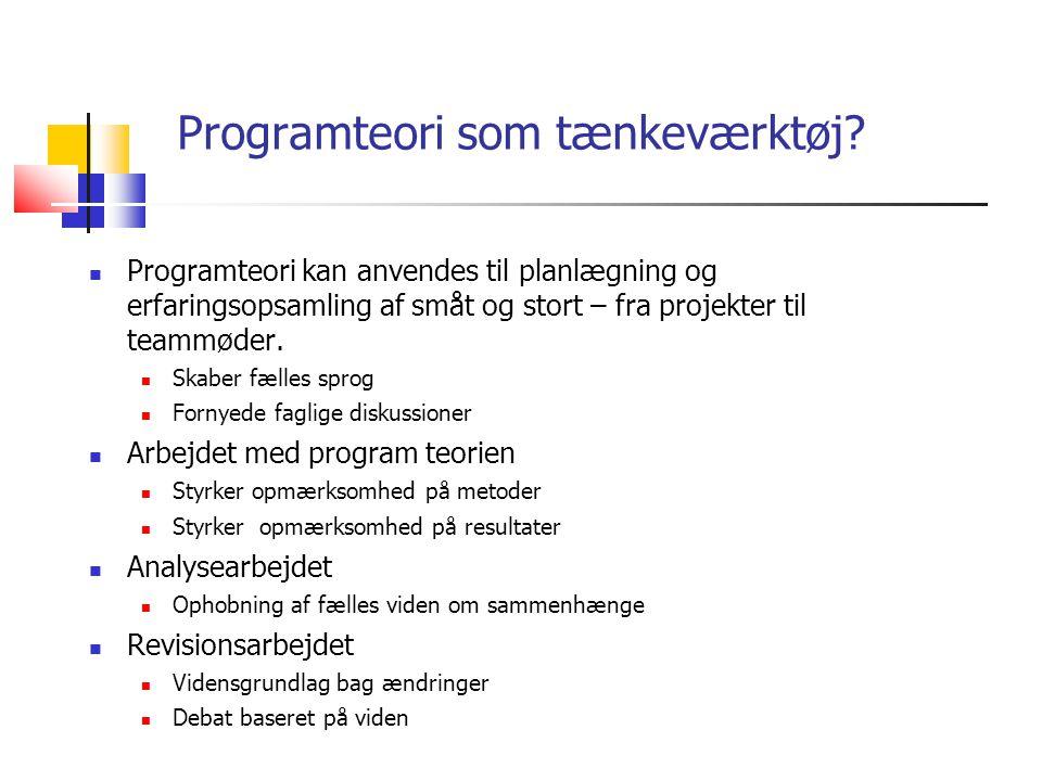 Programteori som tænkeværktøj.