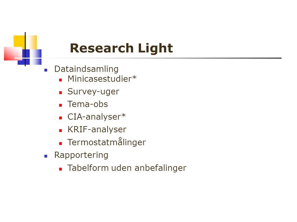 Research Light Dataindsamling Minicasestudier* Survey-uger Tema-obs CIA-analyser* KRIF-analyser Termostatmålinger Rapportering Tabelform uden anbefalinger
