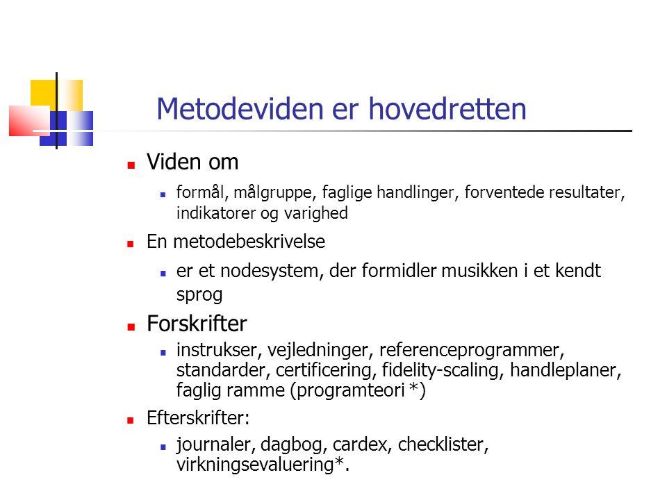 Metodeviden er hovedretten Viden om formål, målgruppe, faglige handlinger, forventede resultater, indikatorer og varighed En metodebeskrivelse er et nodesystem, der formidler musikken i et kendt sprog Forskrifter instrukser, vejledninger, referenceprogrammer, standarder, certificering, fidelity-scaling, handleplaner, faglig ramme (programteori *) Efterskrifter: journaler, dagbog, cardex, checklister, virkningsevaluering*.