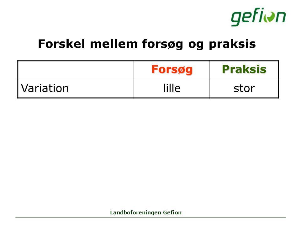 Landboforeningen Gefion Forskel mellem forsøg og praksis ForsøgPraksis Variationlillestor