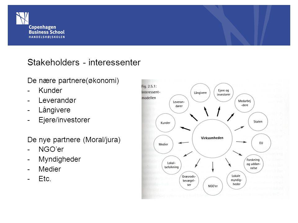 Stakeholders - interessenter De nære partnere(økonomi) -Kunder -Leverandør -Långivere -Ejere/investorer De nye partnere (Moral/jura) -NGO'er -Myndigheder -Medier -Etc.
