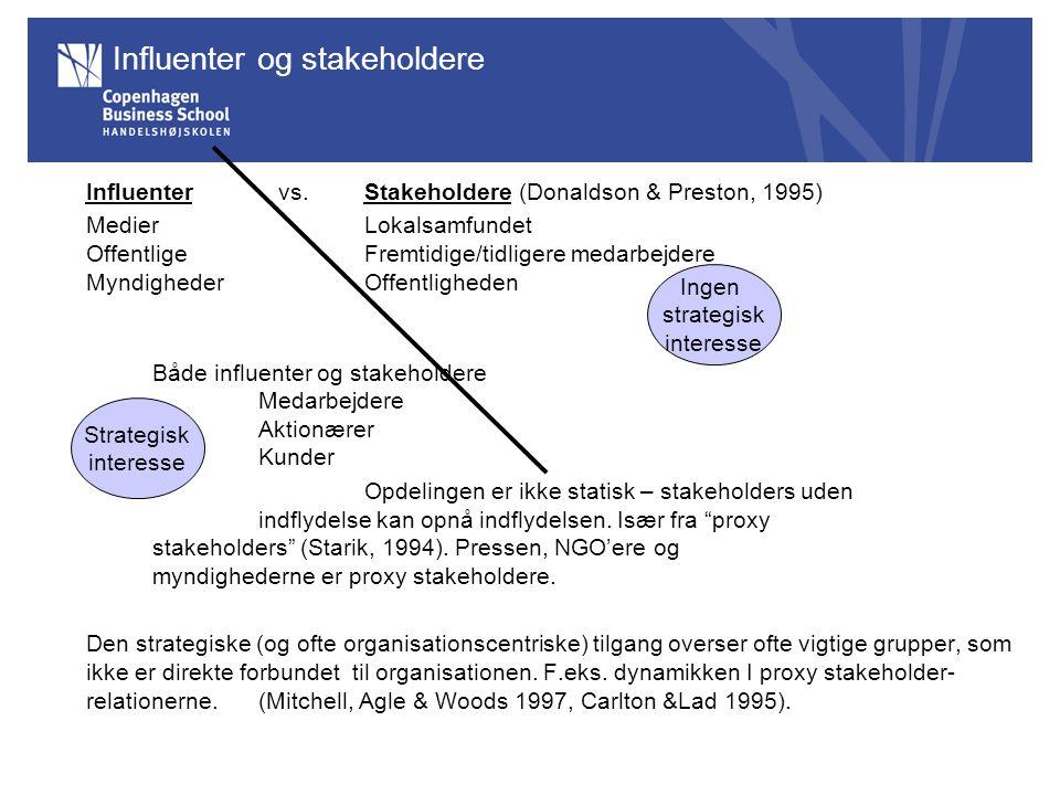 Influenter og stakeholdere Influenter vs.
