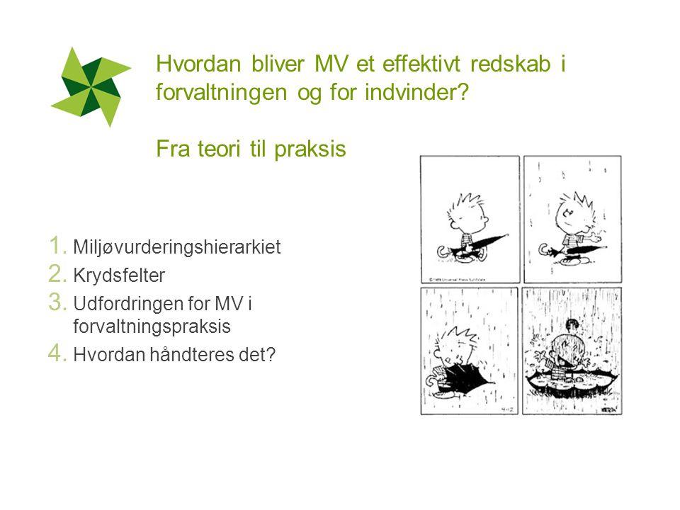 Hvordan bliver MV et effektivt redskab i forvaltningen og for indvinder.