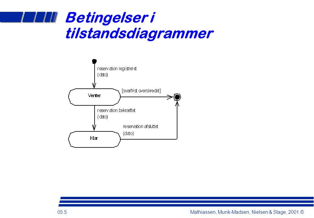 05.5 Mathiassen, Munk-Madsen, Nielsen & Stage, 2001 © Betingelser i tilstandsdiagrammer