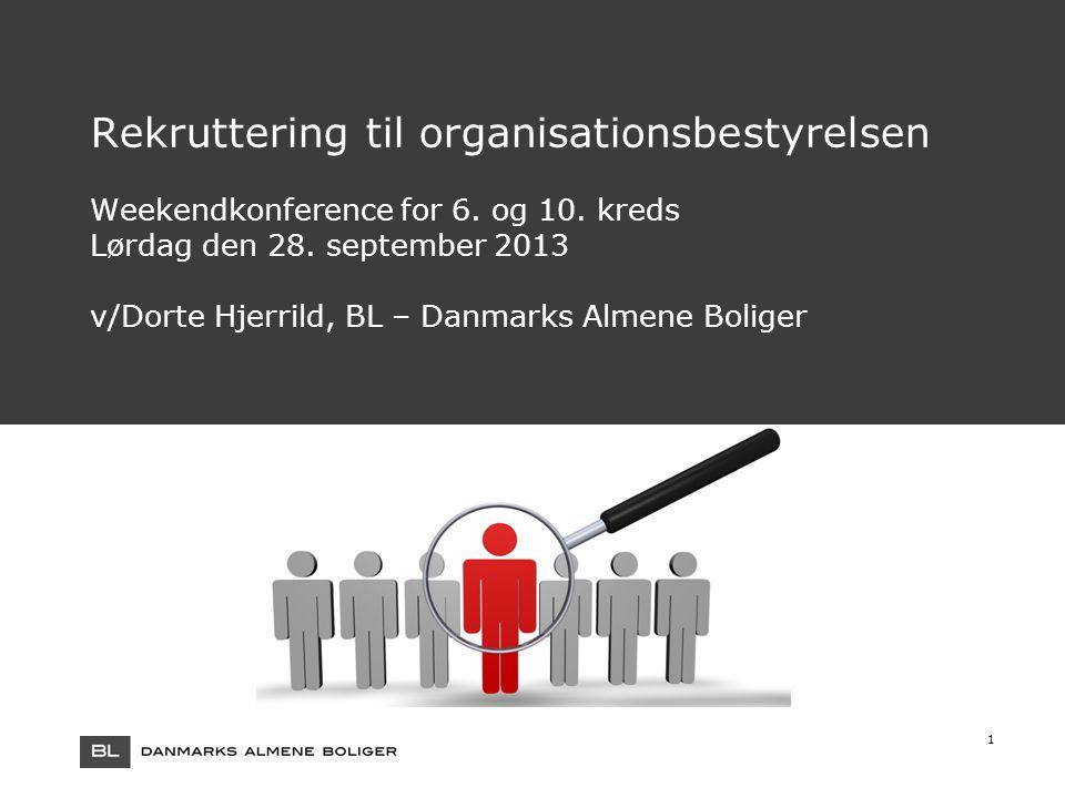 Rekruttering til organisationsbestyrelsen Weekendkonference for 6.