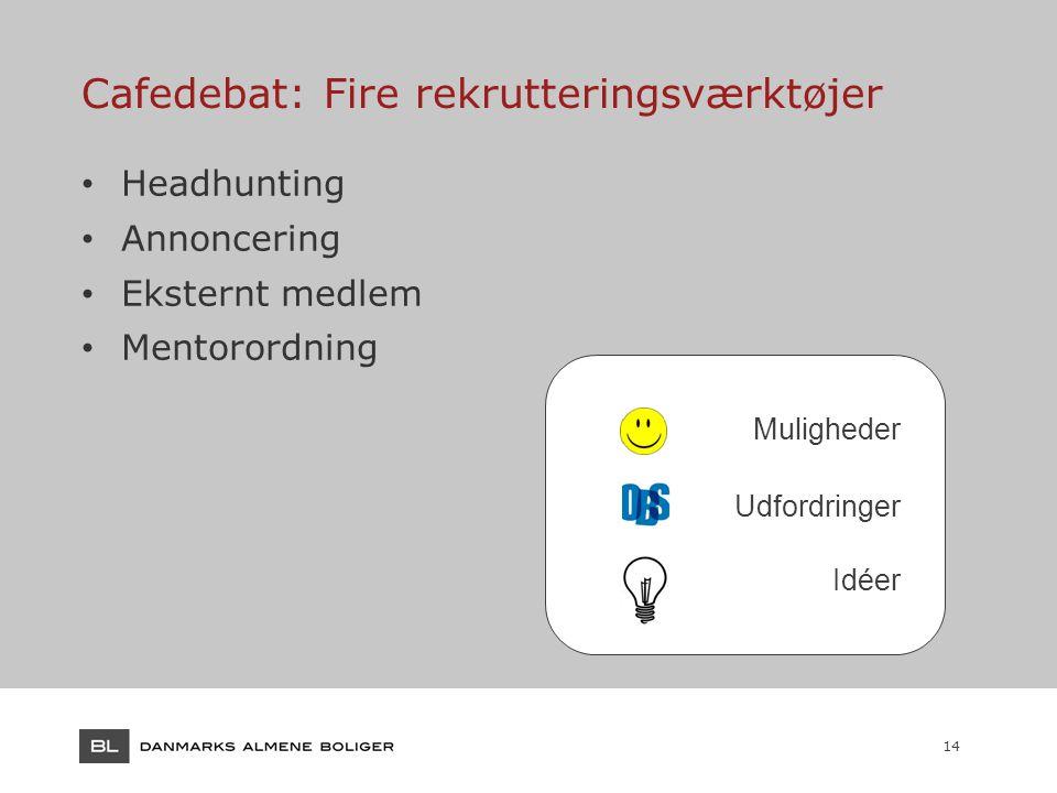 14 Muligheder Udfordringer Idéer Cafedebat: Fire rekrutteringsværktøjer Headhunting Annoncering Eksternt medlem Mentorordning