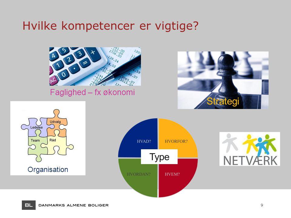 9 Hvilke kompetencer er vigtige Strategi Organisation Faglighed – fx økonomi Type