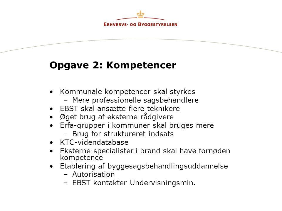 Opgave 2: Kompetencer Kommunale kompetencer skal styrkes –Mere professionelle sagsbehandlere EBST skal ansætte flere teknikere Øget brug af eksterne rådgivere Erfa-grupper i kommuner skal bruges mere –Brug for struktureret indsats KTC-videndatabase Eksterne specialister i brand skal have fornøden kompetence Etablering af byggesagsbehandlingsuddannelse –Autorisation –EBST kontakter Undervisningsmin.