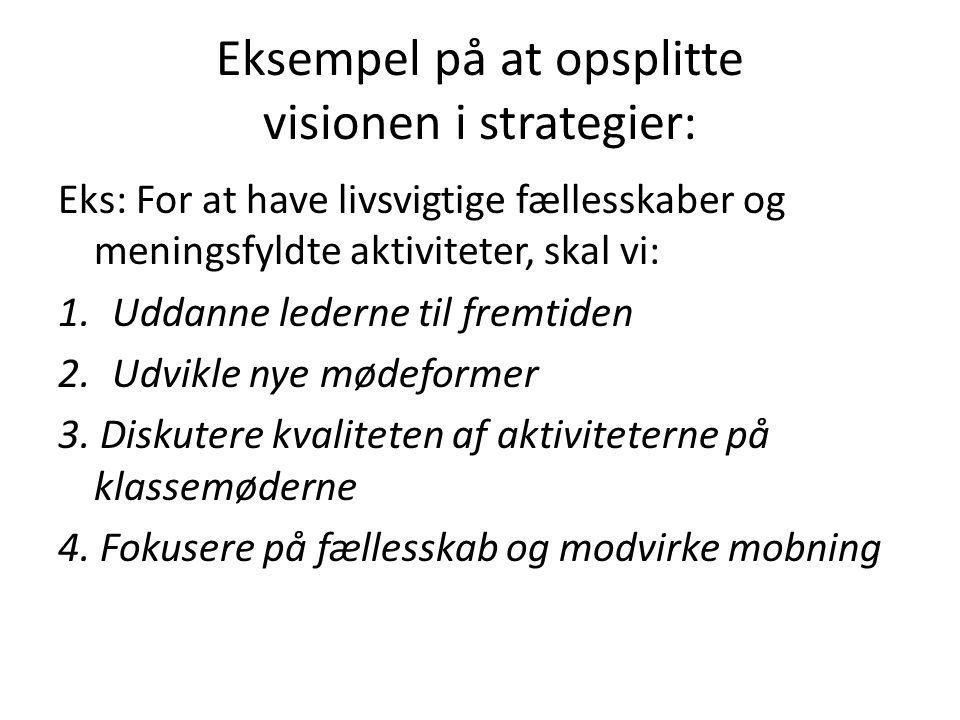 Eksempel på at opsplitte visionen i strategier: Eks: For at have livsvigtige fællesskaber og meningsfyldte aktiviteter, skal vi: 1.Uddanne lederne til fremtiden 2.Udvikle nye mødeformer 3.