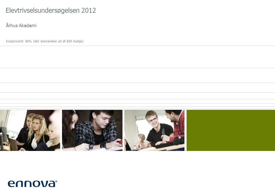 Elevtrivselsundersøgelsen 2012 Århus Akademi Svarprocent: 80% (661 besvarelser ud af 829 mulige)