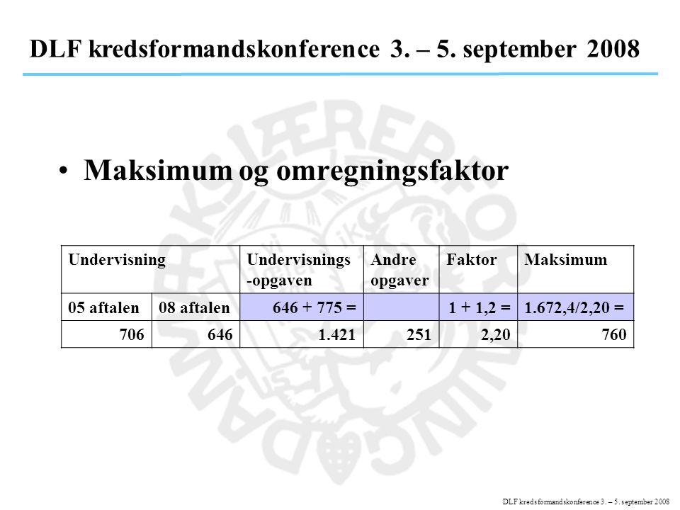 DLF kredsformandskonference 3. – 5.
