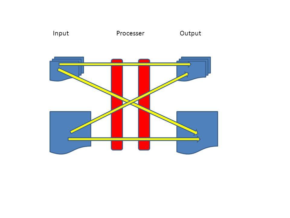 InputOutputProcesser