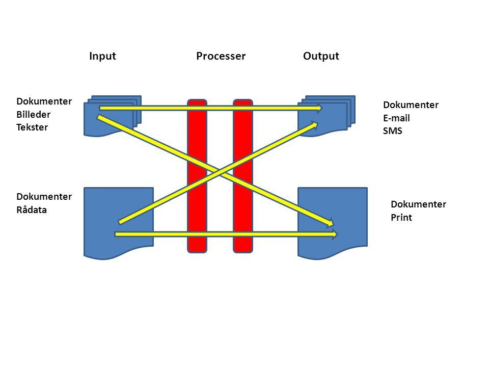 InputOutputProcesser Dokumenter Billeder Tekster Dokumenter Rådata Dokumenter E-mail SMS Dokumenter Print