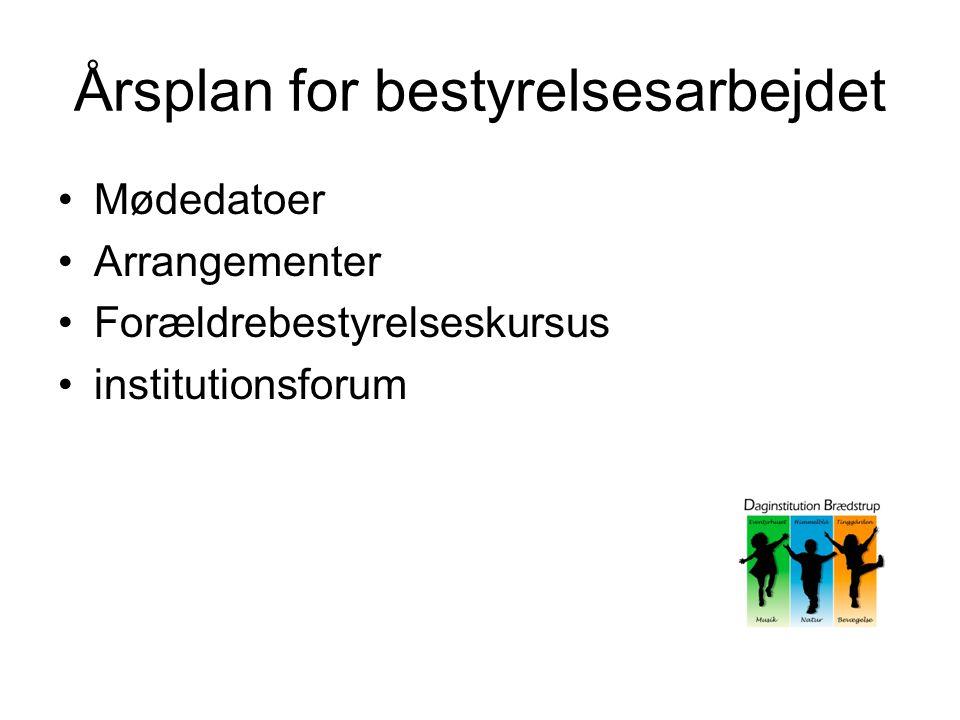 Årsplan for bestyrelsesarbejdet Mødedatoer Arrangementer Forældrebestyrelseskursus institutionsforum