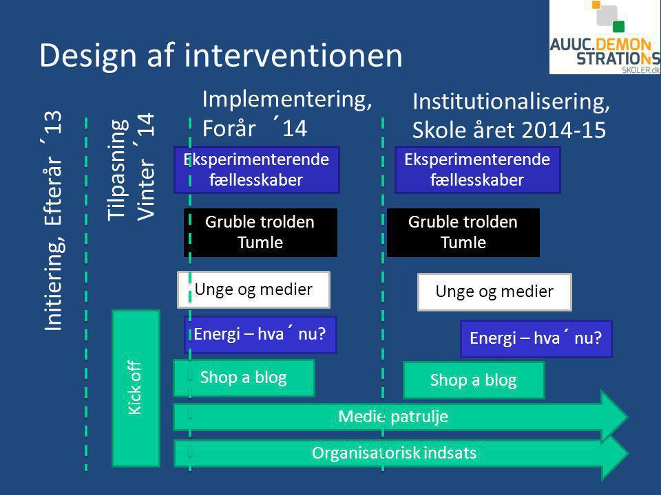 Design af interventionen Organisatorisk indsats Medie patrulje Energi – hva´ nu.