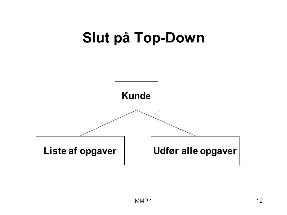 MMP 112 Slut på Top-Down Kunde Liste af opgaverUdfør alle opgaver