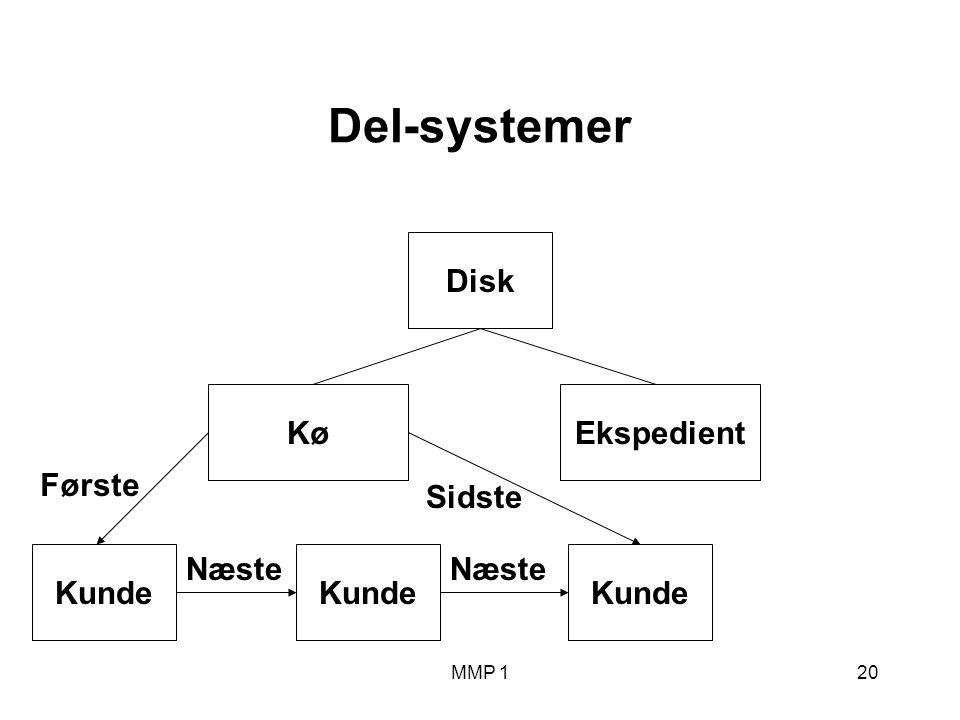 MMP 120 Del-systemer Disk KøEkspedient Kunde Første Kunde Næste Sidste