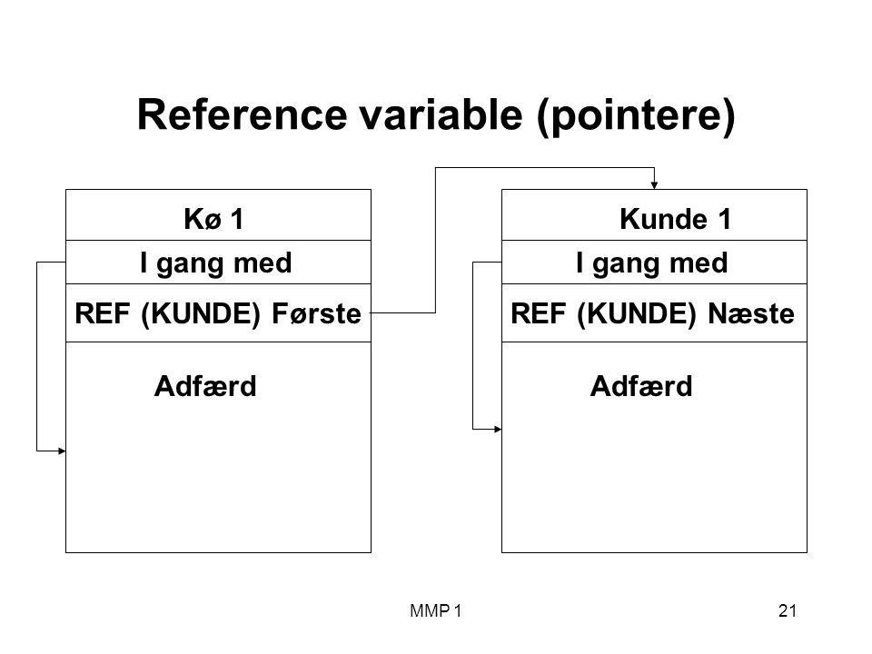 MMP 121 Reference variable (pointere) Kø 1 I gang med REF (KUNDE) Første Adfærd Kunde 1 I gang med REF (KUNDE) Næste Adfærd