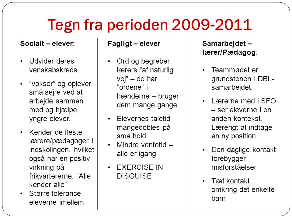 Tegn fra perioden 2009-2011 Fagligt – elever Ord og begreber lærers af naturlig vej – de har ordene i hænderne – bruger dem mange gange.