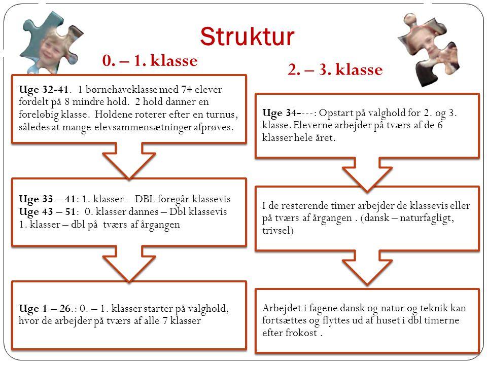 Struktur Uge 1 – 26.: 0. – 1.