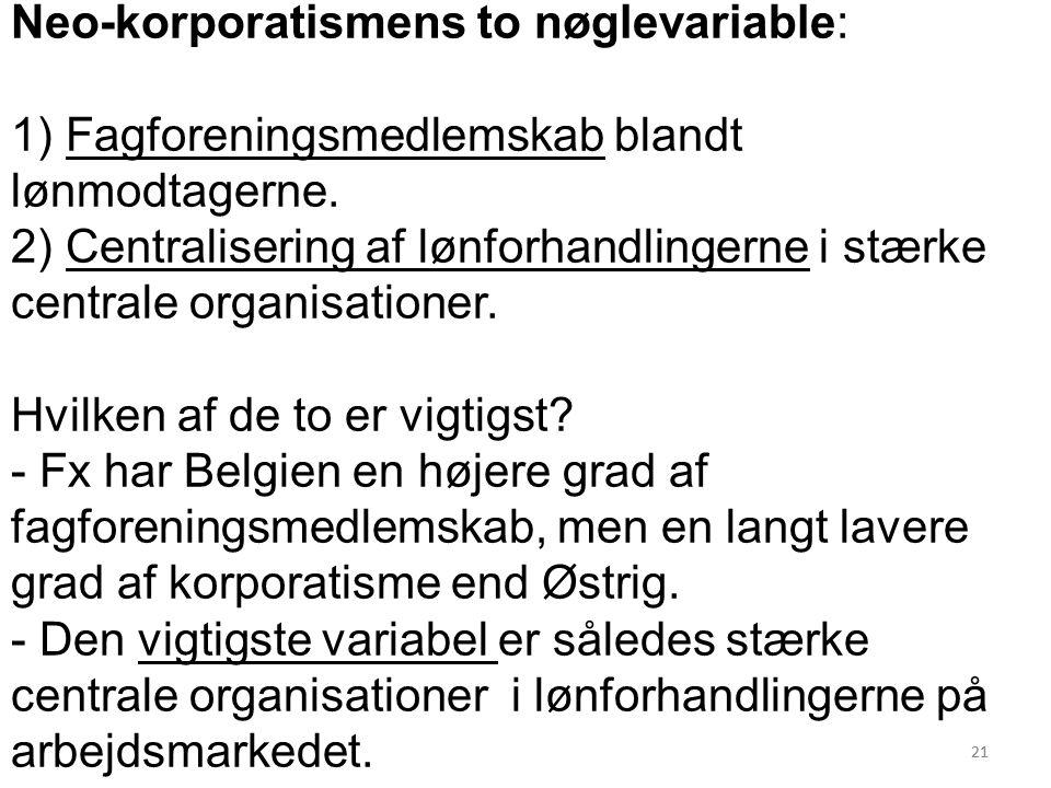 21 Neo-korporatismens to nøglevariable: 1) Fagforeningsmedlemskab blandt lønmodtagerne.