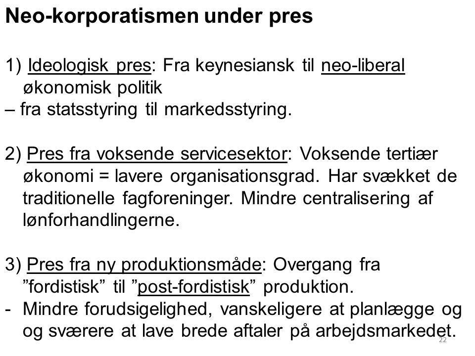 22 Neo-korporatismen under pres 1) Ideologisk pres: Fra keynesiansk til neo-liberal økonomisk politik – fra statsstyring til markedsstyring.