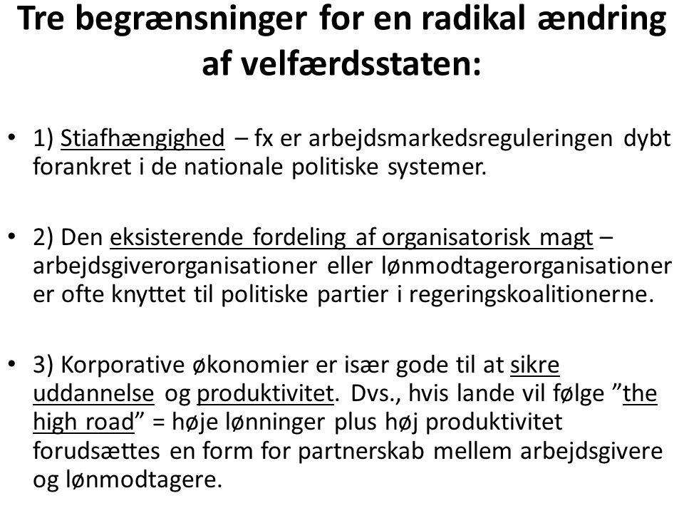 Tre begrænsninger for en radikal ændring af velfærdsstaten: 1) Stiafhængighed – fx er arbejdsmarkedsreguleringen dybt forankret i de nationale politiske systemer.