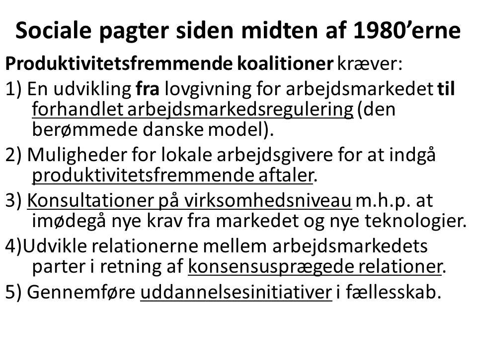 Sociale pagter siden midten af 1980'erne Produktivitetsfremmende koalitioner kræver: 1) En udvikling fra lovgivning for arbejdsmarkedet til forhandlet arbejdsmarkedsregulering (den berømmede danske model).