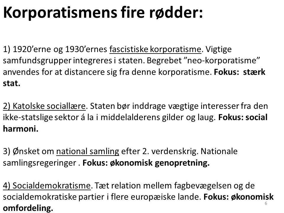 66 Korporatismens fire rødder: 1) 1920'erne og 1930'ernes fascistiske korporatisme.