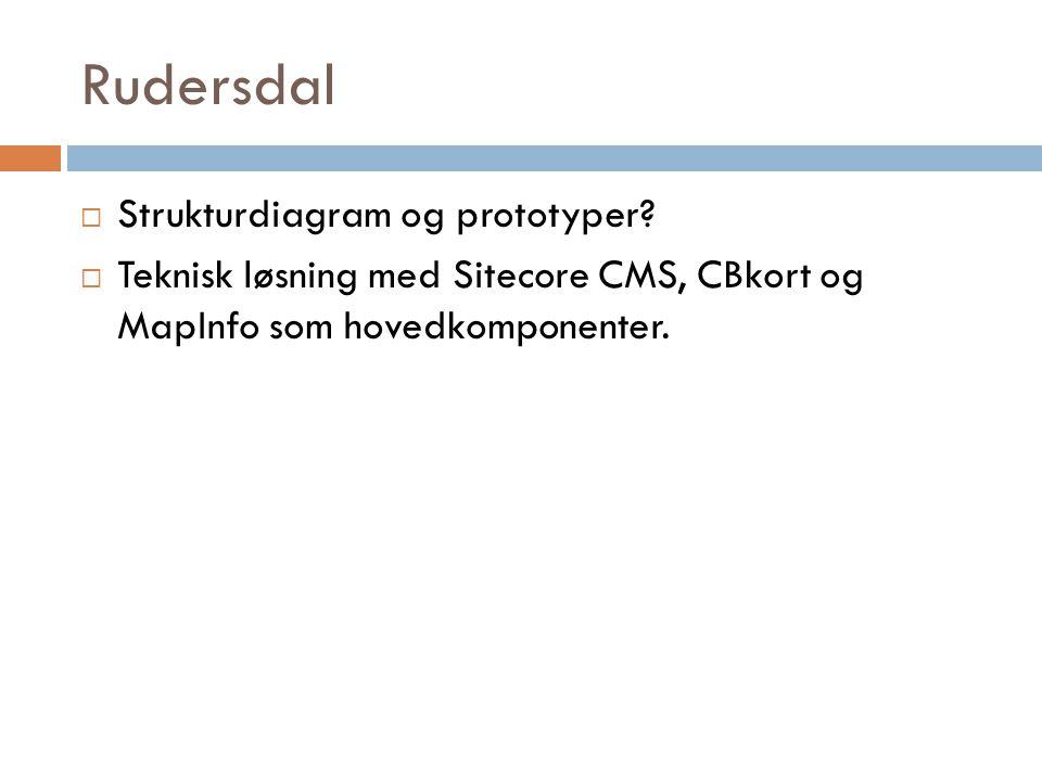 Rudersdal  Strukturdiagram og prototyper.
