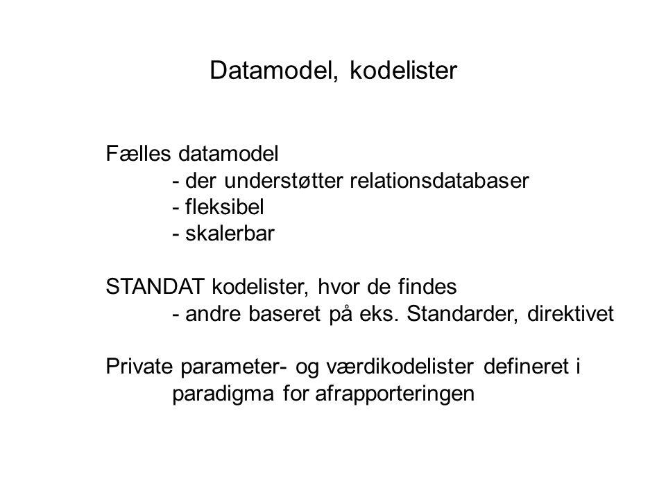 Datamodel, kodelister Fælles datamodel - der understøtter relationsdatabaser - fleksibel - skalerbar STANDAT kodelister, hvor de findes - andre baseret på eks.