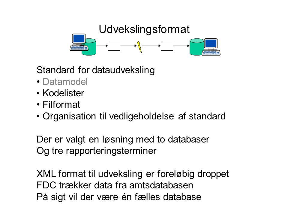 Udvekslingsformat Standard for dataudveksling Datamodel Kodelister Filformat Organisation til vedligeholdelse af standard Der er valgt en løsning med to databaser Og tre rapporteringsterminer XML format til udveksling er foreløbig droppet FDC trækker data fra amtsdatabasen På sigt vil der være én fælles database