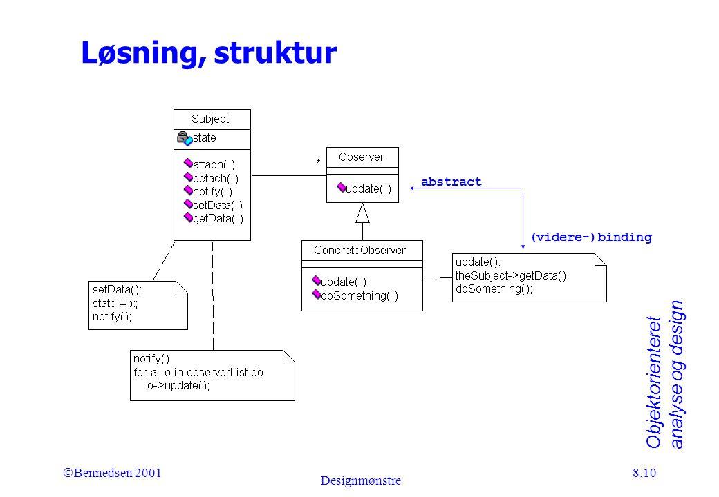 Objektorienteret analyse og design Ó Bennedsen 2001 Designmønstre 8.10 Løsning, struktur abstract (videre-)binding