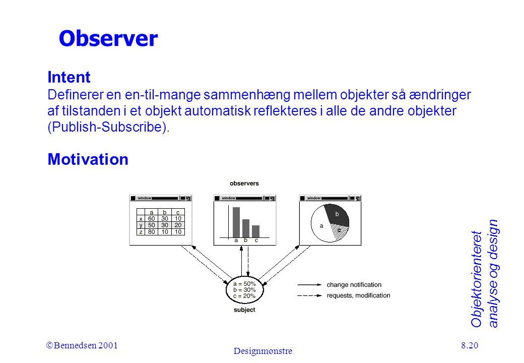 Objektorienteret analyse og design Ó Bennedsen 2001 Designmønstre 8.20 Observer Intent Definerer en en-til-mange sammenhæng mellem objekter så ændringer af tilstanden i et objekt automatisk reflekteres i alle de andre objekter (Publish-Subscribe).