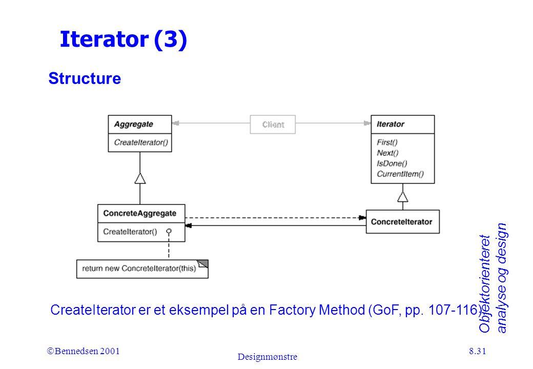 Objektorienteret analyse og design Ó Bennedsen 2001 Designmønstre 8.31 Iterator (3) Structure CreateIterator er et eksempel på en Factory Method (GoF, pp.