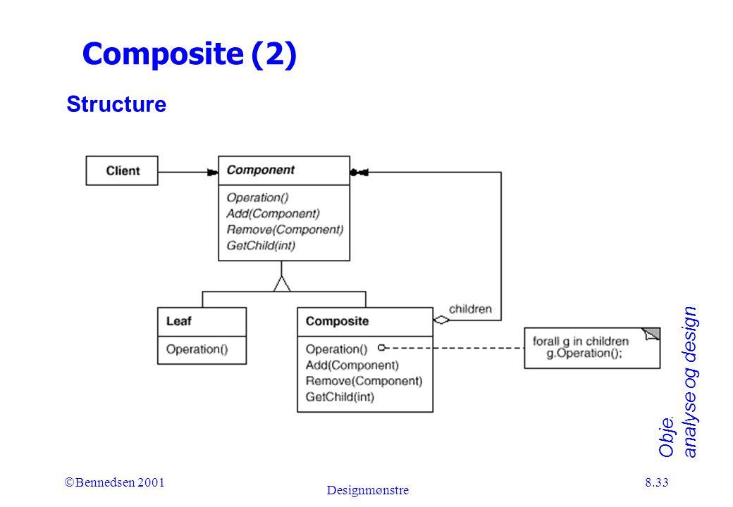 Objektorienteret analyse og design Ó Bennedsen 2001 Designmønstre 8.33 Composite (2) Structure