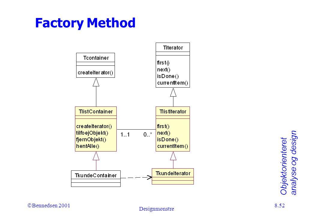 Objektorienteret analyse og design Ó Bennedsen 2001 Designmønstre 8.52 Factory Method