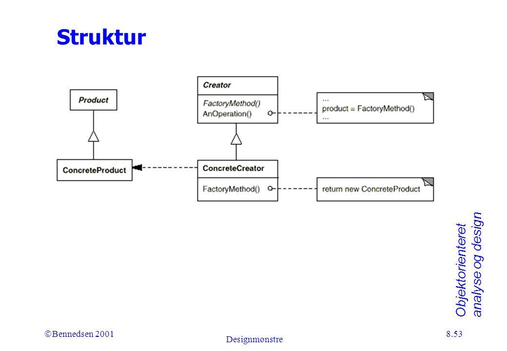 Objektorienteret analyse og design Ó Bennedsen 2001 Designmønstre 8.53 Struktur