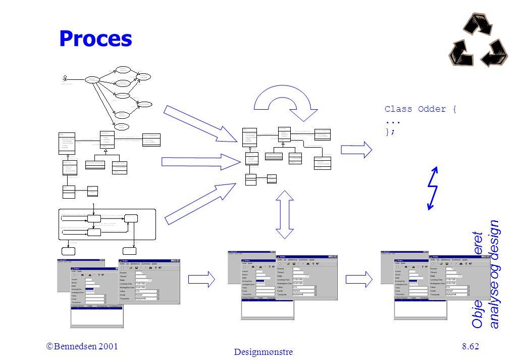 Objektorienteret analyse og design Ó Bennedsen 2001 Designmønstre 8.62 Proces Class Odder {... };