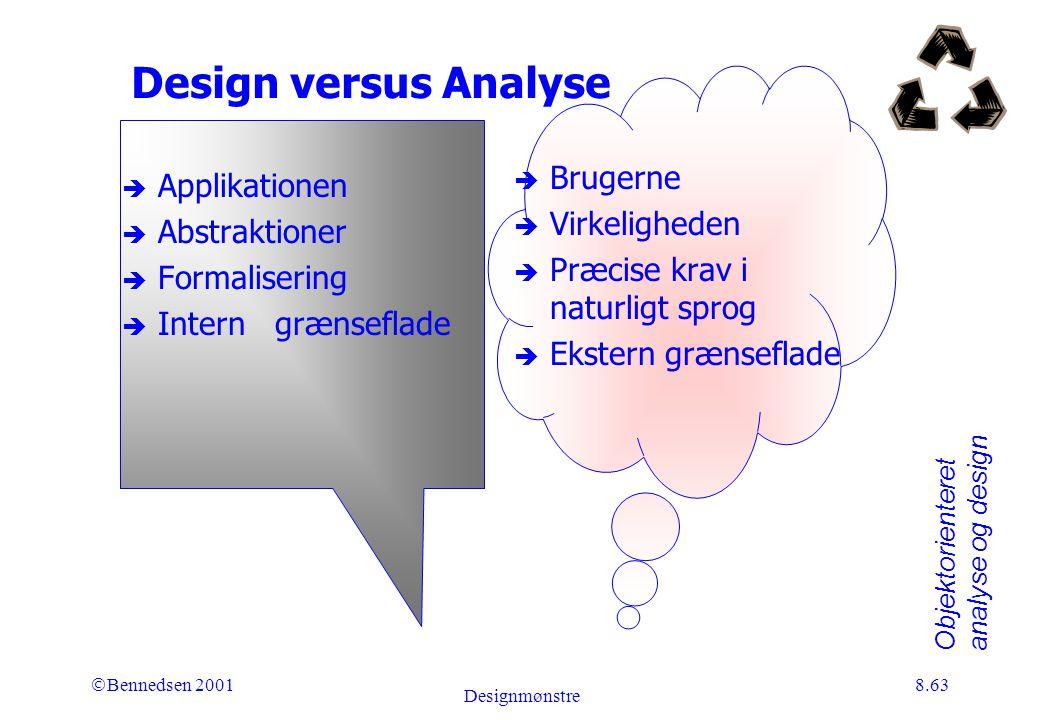 Objektorienteret analyse og design Ó Bennedsen 2001 Designmønstre 8.63 Design versus Analyse è Applikationen è Abstraktioner è Formalisering è Intern grænseflade è  è  è   è 