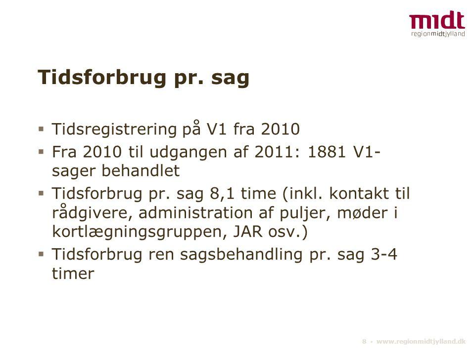 8 ▪ www.regionmidtjylland.dk Tidsforbrug pr.