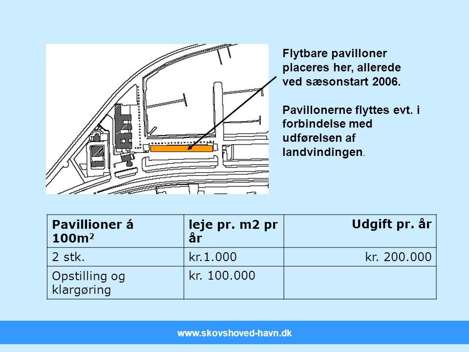 www.skovshoved-havn.dk Flytbare pavilloner placeres her, allerede ved sæsonstart 2006.