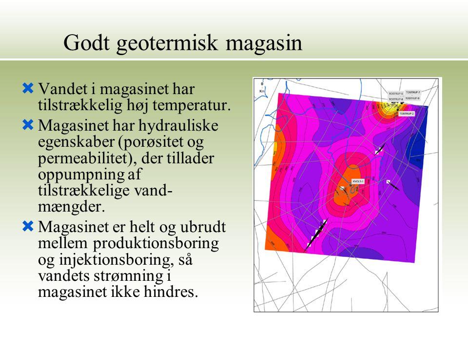 Godt geotermisk magasin  Vandet i magasinet har tilstrækkelig høj temperatur.