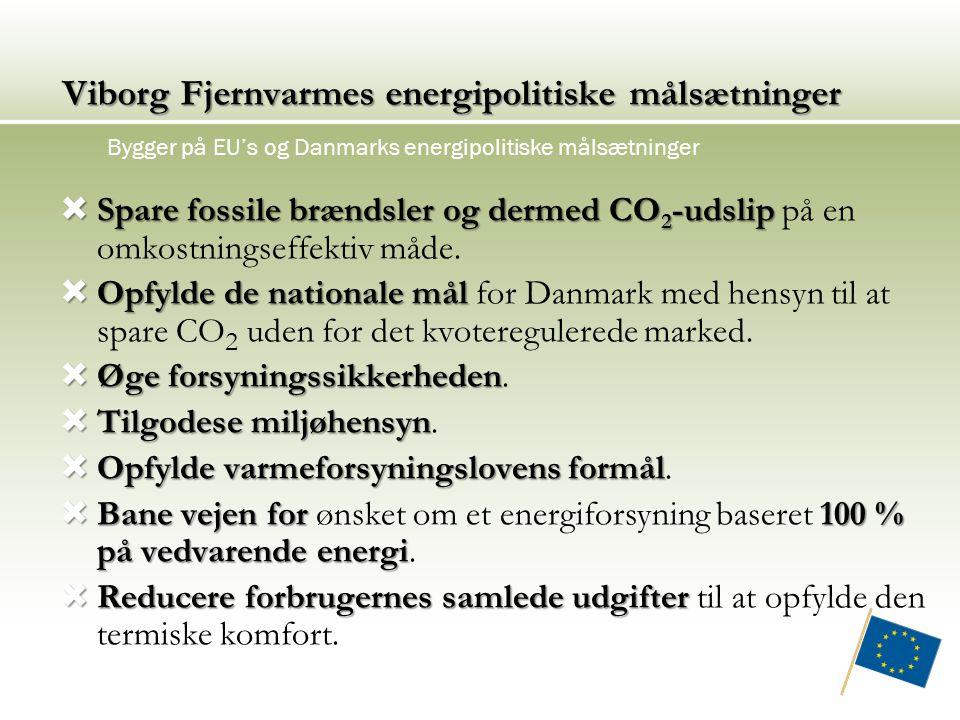  Spare fossile brændsler og dermed CO 2 -udslip  Spare fossile brændsler og dermed CO 2 -udslip på en omkostningseffektiv måde.