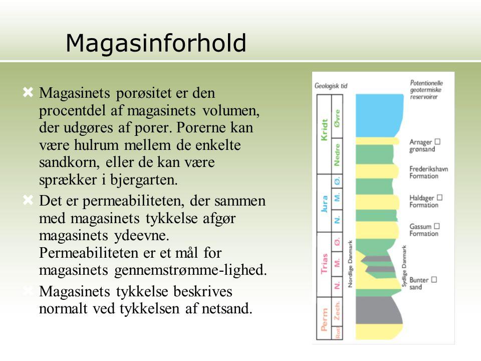 Magasinforhold  Magasinets porøsitet er den procentdel af magasinets volumen, der udgøres af porer.