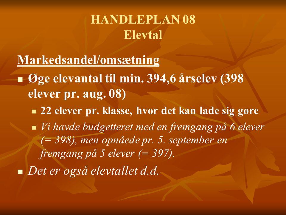 HANDLEPLAN 08 Elevtal Markedsandel/omsætning Øge elevantal til min.