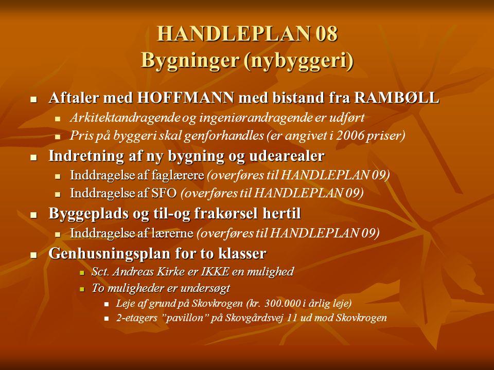 HANDLEPLAN 08 Bygninger (nybyggeri) Aftaler med HOFFMANN med bistand fra RAMBØLL Aftaler med HOFFMANN med bistand fra RAMBØLL Arkitektandragende og ingeniørandragende er udført Pris på byggeri skal genforhandles (er angivet i 2006 priser) Indretning af ny bygning og udearealer Indretning af ny bygning og udearealer Inddragelse af faglærere Inddragelse af faglærere (overføres til HANDLEPLAN 09) Inddragelse af SFO Inddragelse af SFO (overføres til HANDLEPLAN 09) Byggeplads og til-og frakørsel hertil Byggeplads og til-og frakørsel hertil Inddragelse af lærerne Inddragelse af lærerne (overføres til HANDLEPLAN 09) Genhusningsplan for to klasser Genhusningsplan for to klasser Sct.