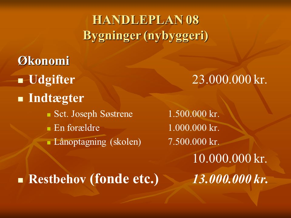 HANDLEPLAN 08 Bygninger (nybyggeri) Økonomi Udgifter23.000.000 kr.