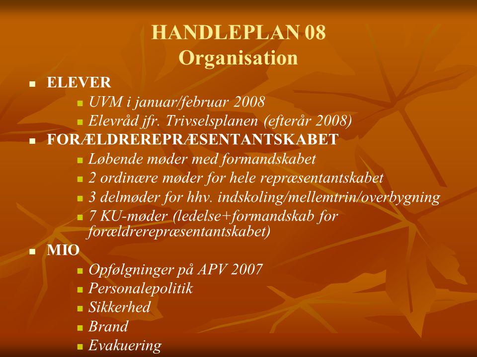 HANDLEPLAN 08 Organisation ELEVER UVM i januar/februar 2008 Elevråd jfr.