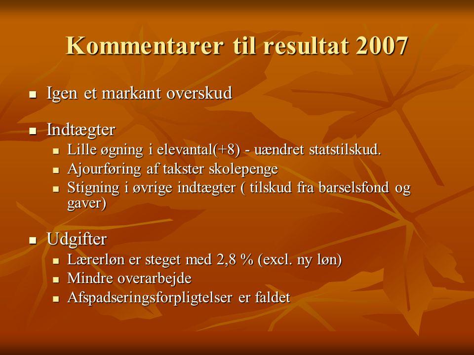 Kommentarer til resultat 2007 Igen et markant overskud Igen et markant overskud Indtægter Indtægter Lille øgning i elevantal(+8) - uændret statstilskud.